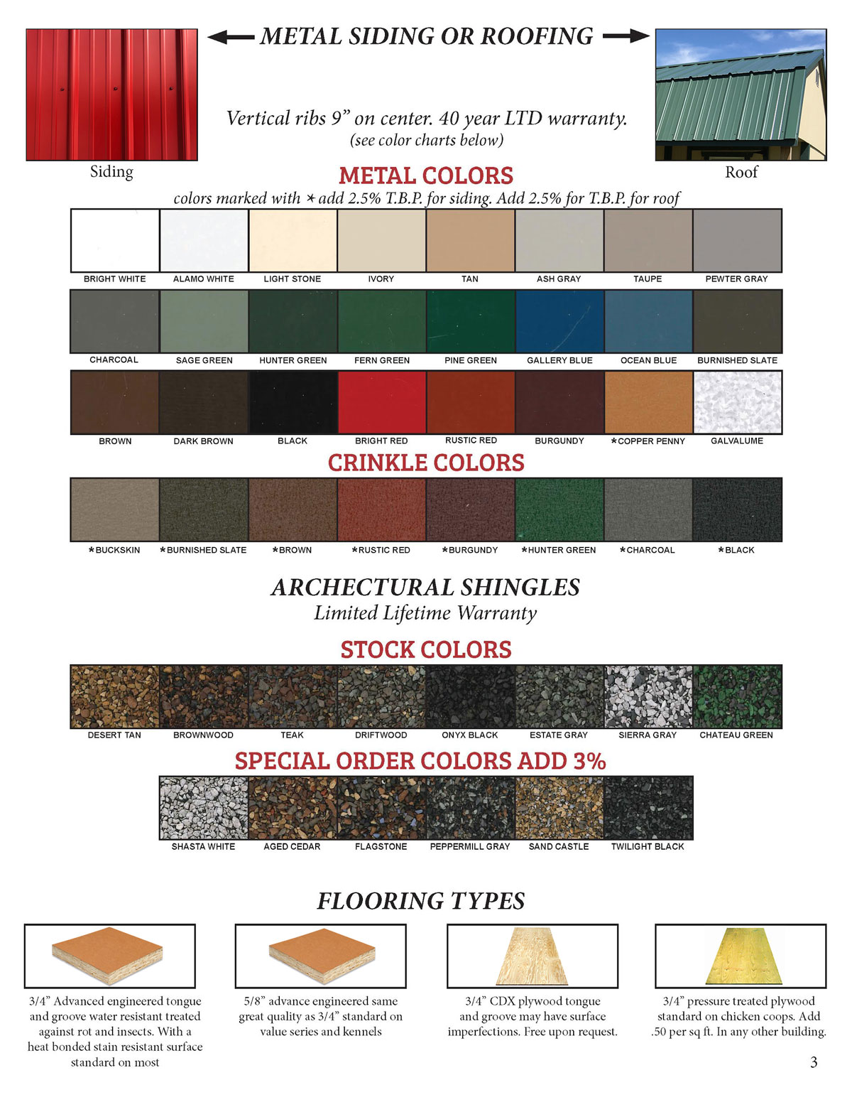 Diagram showing metal siding, roofing, and flooring options for sheds